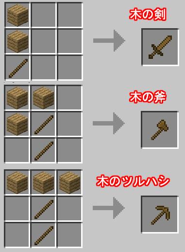 マイクラ 木の道具