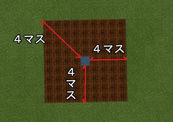 マイクラ 耕せる範囲