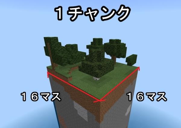 マイクラ 1チャンク例
