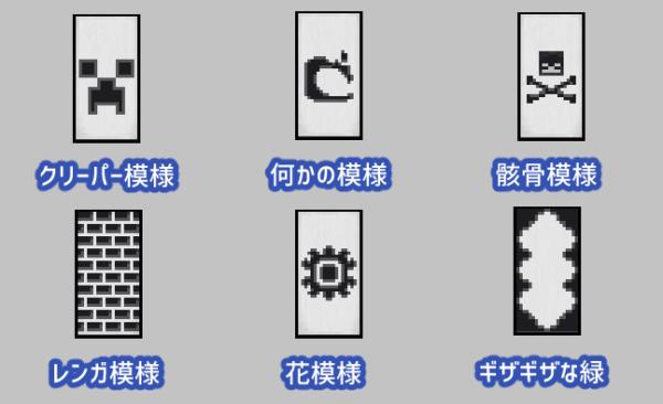 マイクラ 特殊な旗の模様