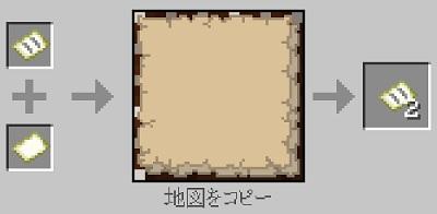 マイクラ 地図のコピー