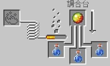 マイクラ 耐火ポーション醸造